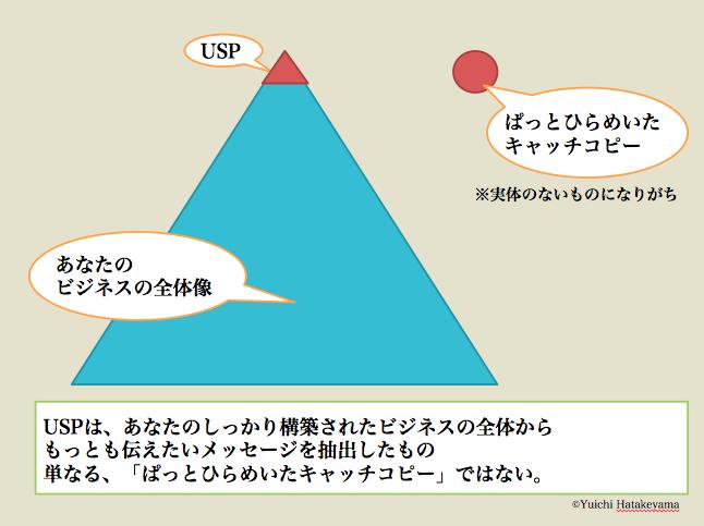 USPは全体のビジネス像から抽出したもの
